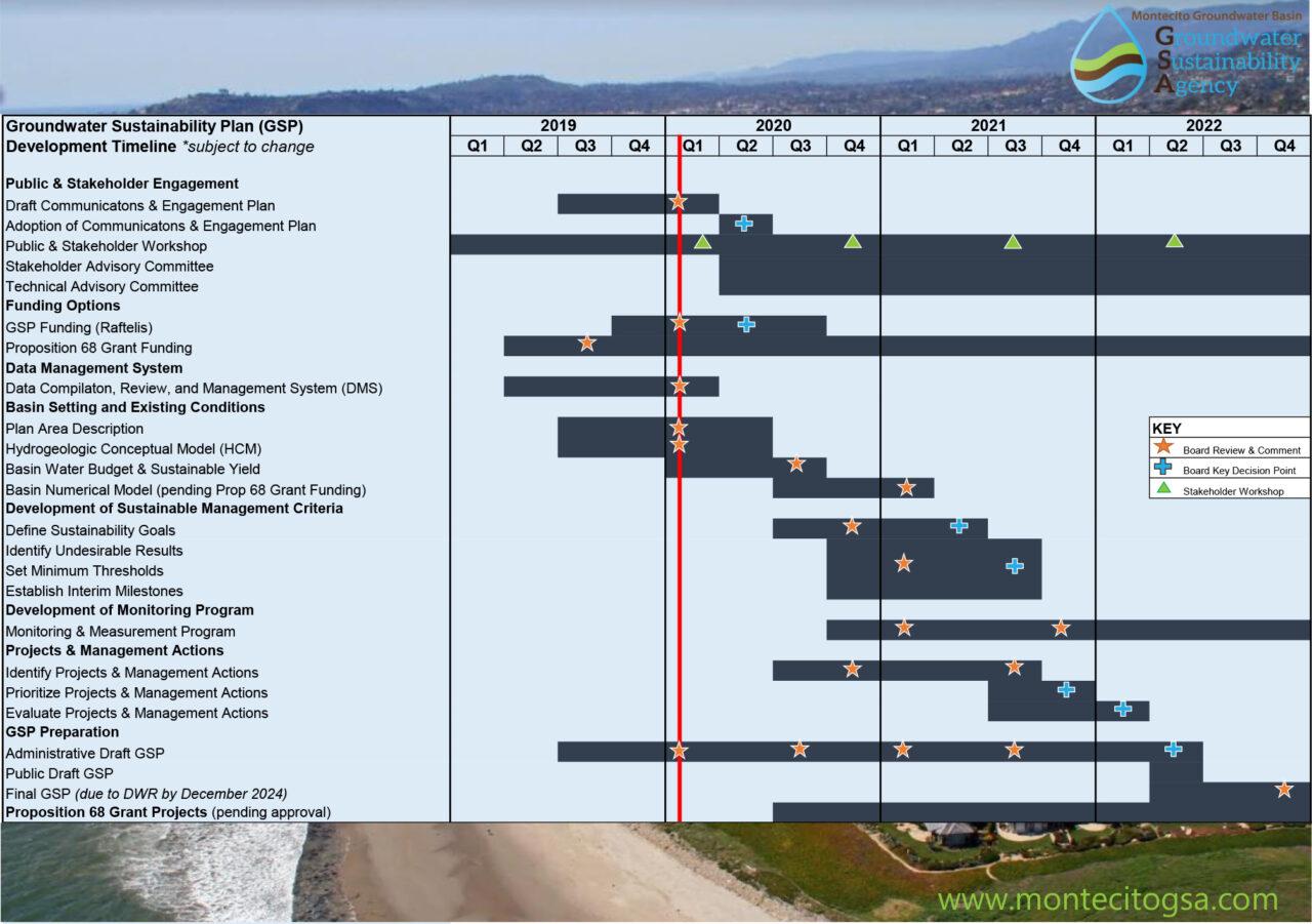 GSP Schedule 1-14-2020