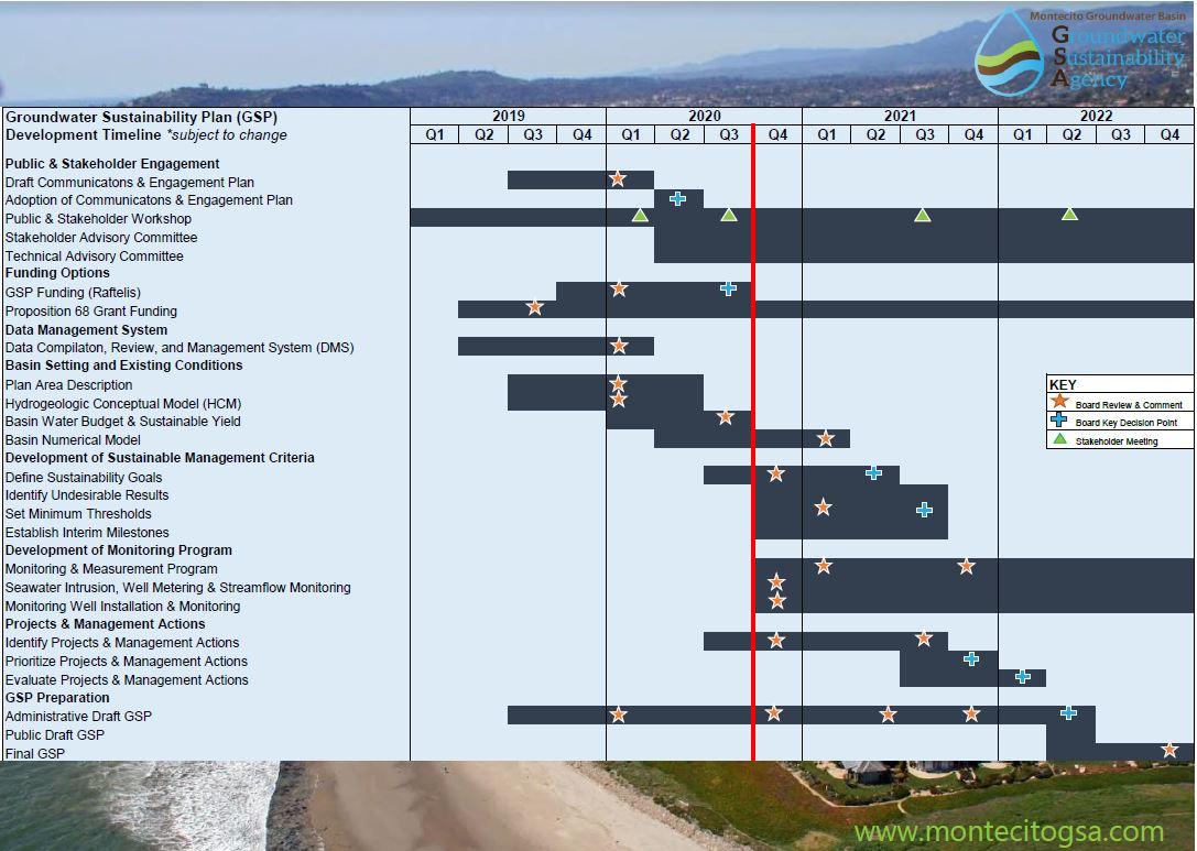 Schedule Q3-42020